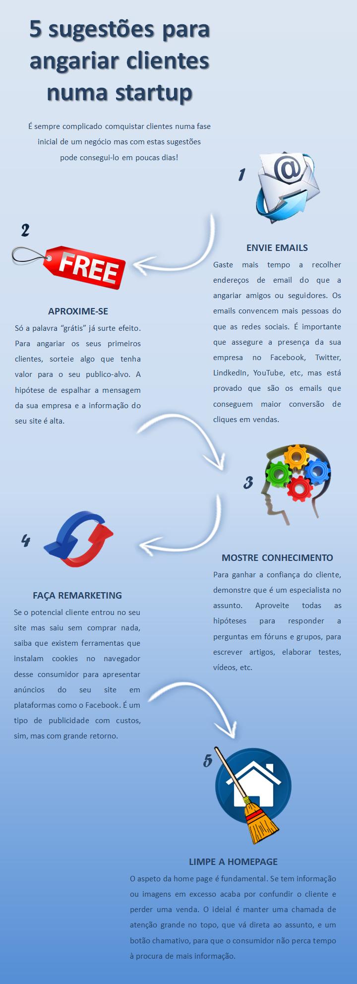 infografia angariar clientes startup
