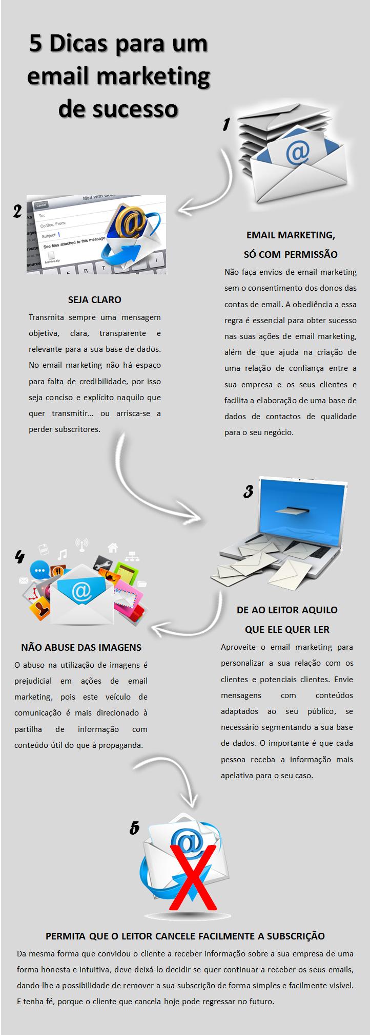 5 dicas para um email marketing de sucesso