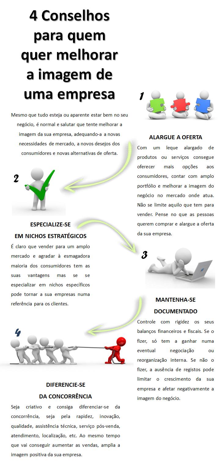 infografia - 4 dicas para melhorar a imagem da sua empresa
